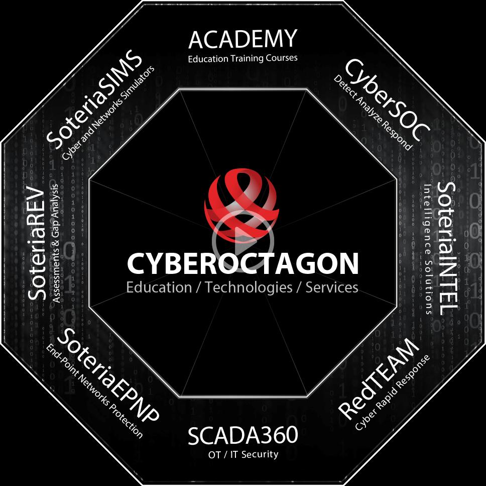 CYBEROCTAGON